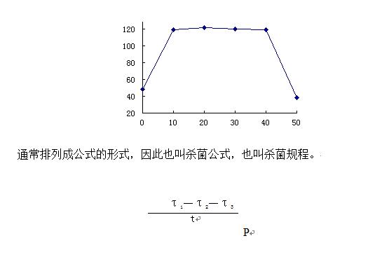 杀菌公式-表1